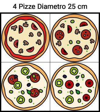 Immagine schema posizione 4 pizze diametro 25 cm su camera forno pizza CHFP1EKO25